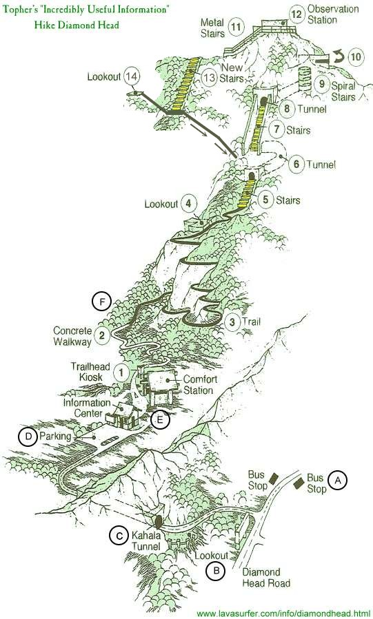 Diamond Head Hiking Map
